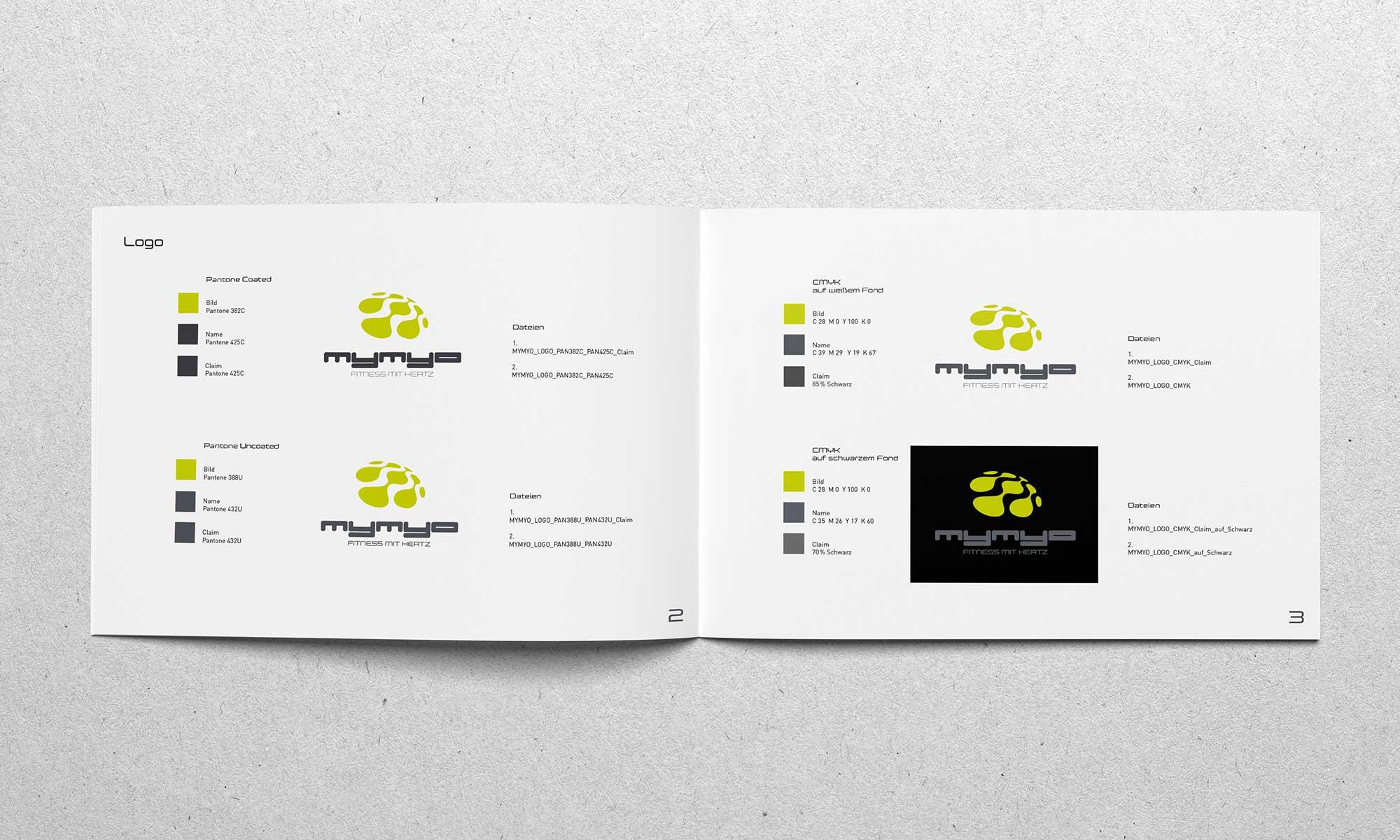 CD-Manual Innenseiten